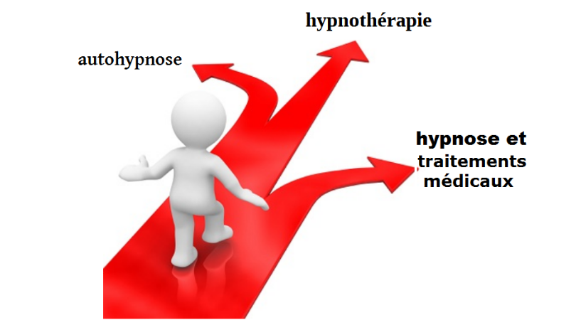 hypnose-medicale